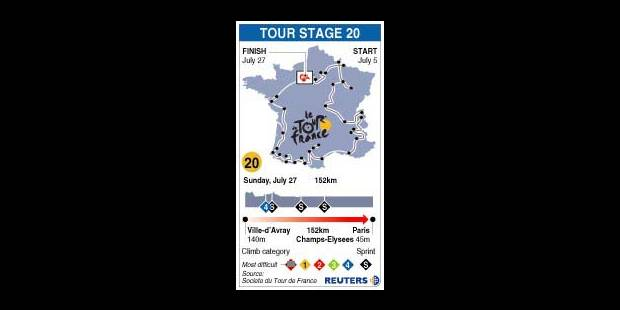 Tour de France : Lance Armstrong à hauteur des meilleurs - La DH