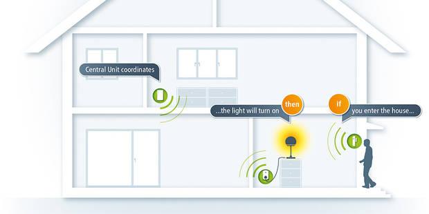 Test du Devolo Home center, connecter votre maison simplement - La DH