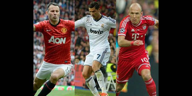 Et le club européen présentant la meilleure image de marque est... - La DH