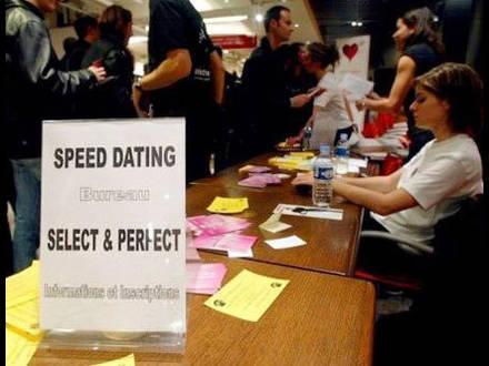 Université de Londres Speed Dating
