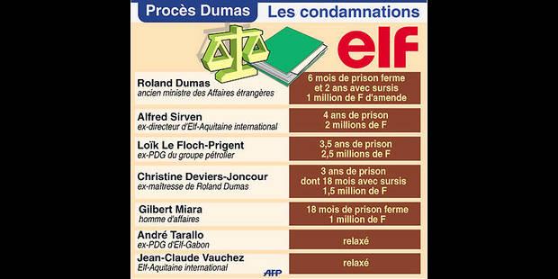 Procès Elf: Roland Dumas condamné à 6 mois de prison ferme - La DH