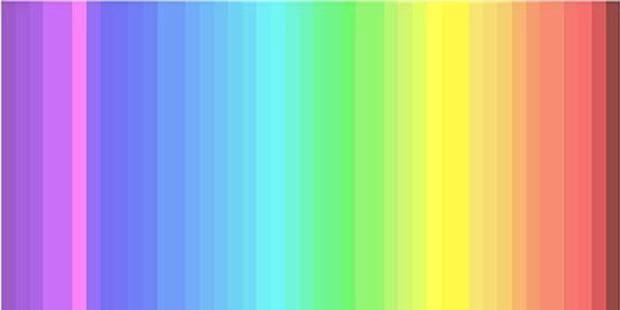 Le test du moment sur la toile: combien de couleurs voyez-vous? - La DH