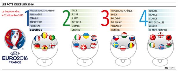 Tableau rencontre euro 2018