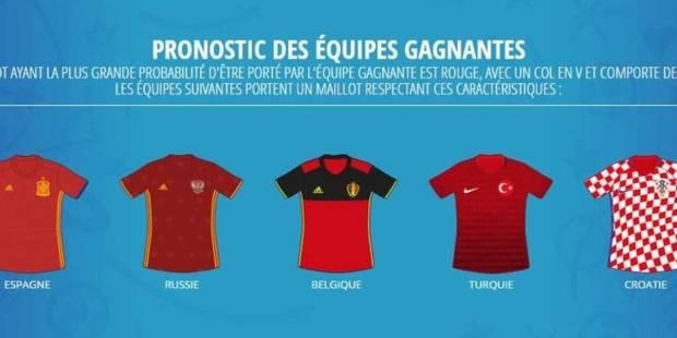 Qui va gagner l'Euro 2016 ? Les pronostics spécial maillots - La DH