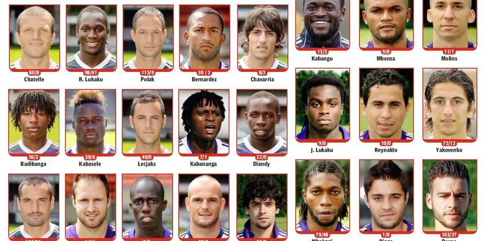 Joueurs Anderlecht