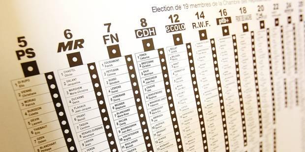 Centre: vote historique, ce que ça va changer ... - La DH