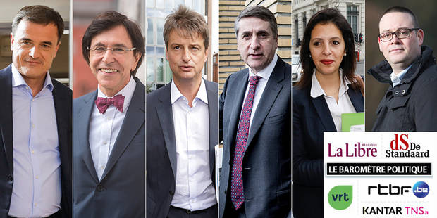 Qui sont les grands gagnants et grands perdants du baromètre politique ? - La DH